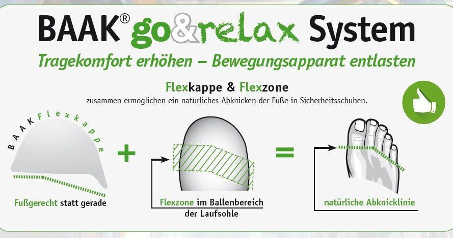 Für gesunde Füße: BAAK go&relax System